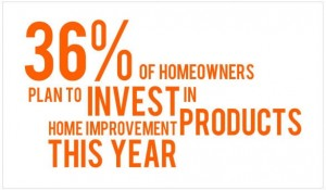 36% of homeowners plan to invest in a home improvement products in 2015