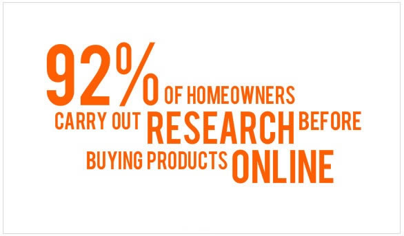 92% of homeowners carry out research before buying home improvement products online